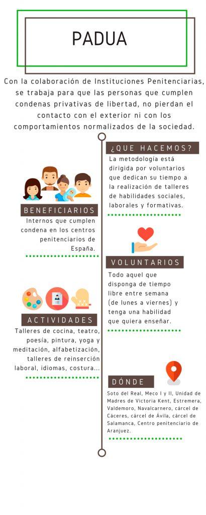 PADUA_web
